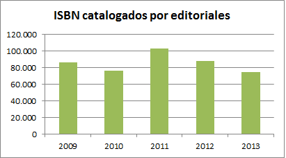 editorial cea bermudez madrid: